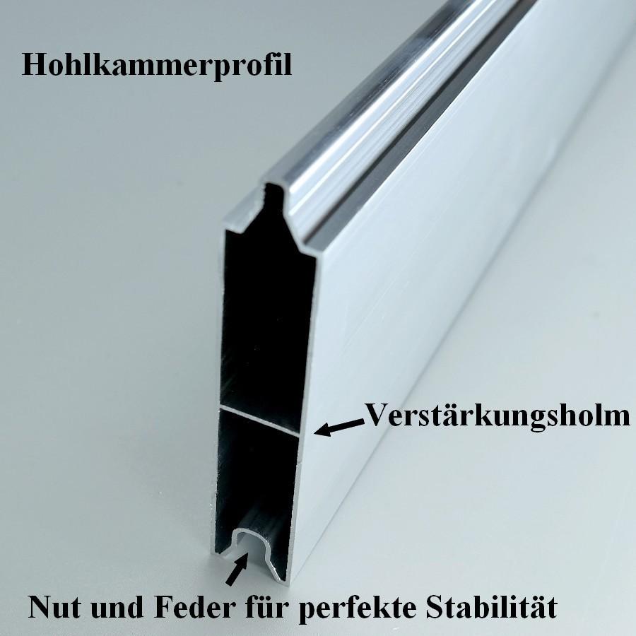 Hochbeet Aluminium