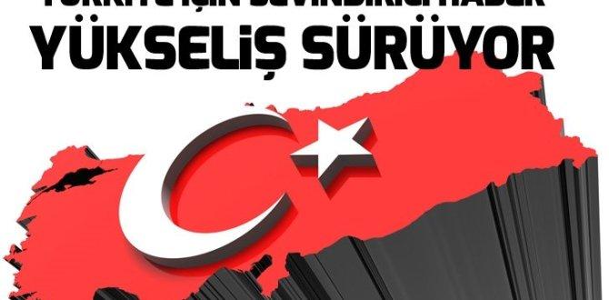 Son dakika: Türkiye ekonomisi üçüncü çeyrekte yüzde 1,6 büyüdü