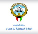 """""""الاحصاء"""": الصادرات الكويتية ترتفع 9.9 % في الربع الثاني"""