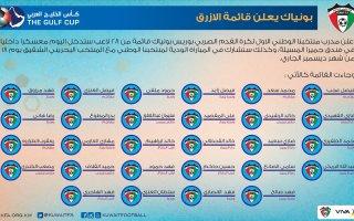 بونياك يعلن عن قائمة الأزرق لخوض خليجي 23 ويستبعد 8 لاعبين