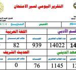 """""""التربية"""": حرمان 126 حالة من أداء اختباري """"اللغة العربية والحديث الشريف"""" للثانوية العامة"""