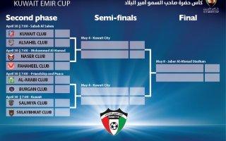 أبرز المباريات العالمية والعربية