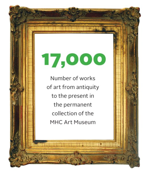 Amount of art at the museum