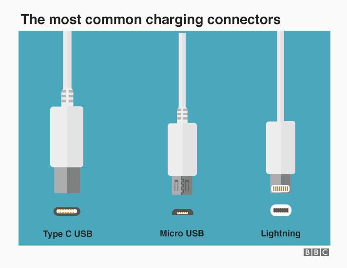 USB-Type-C-cable sinhala