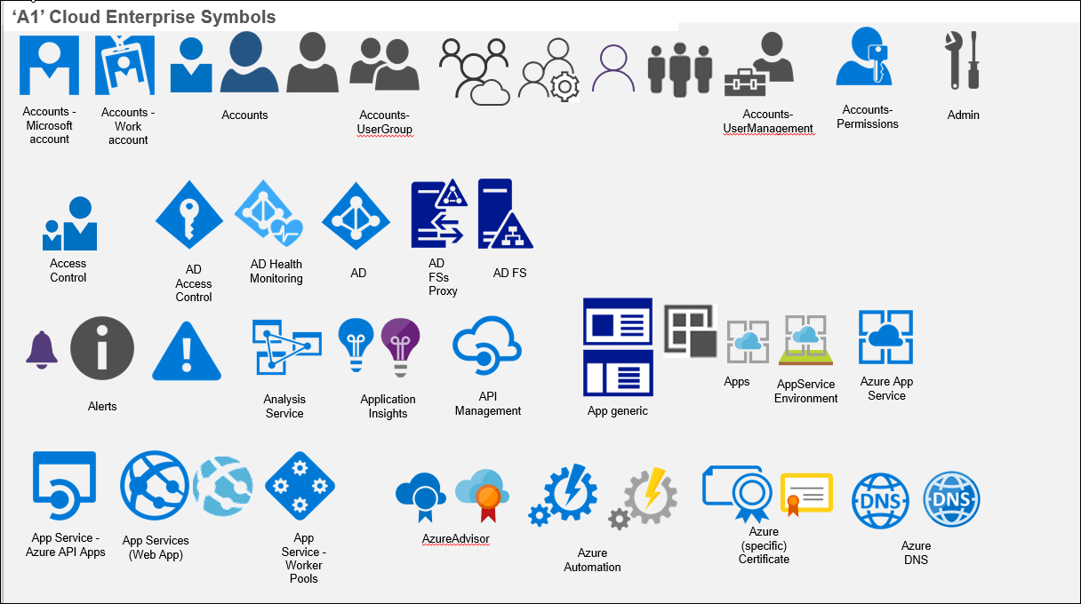 azure powerpoint diagrams icons