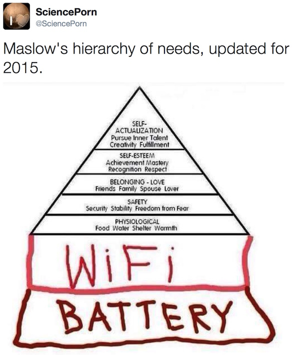 Maslows Hierarchy of Needs 2015 edition