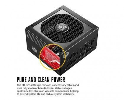 Cooler Master Vanguard V750 750W Compact Fully Modular 80 PLUS Gold CECM RS750 AMAAG1 UK