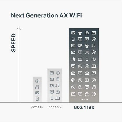 TP Link WiFi Smart WiFi Router Archer AX6000 2