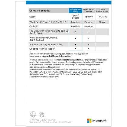 Microsoft 365 Family 1 Year 6 Users 2