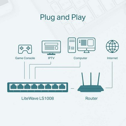 TP Link LS1008 8 Port Desktop 5