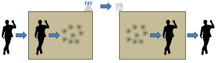If mechanism is true, teletransporters could become a convenient form of transportation.