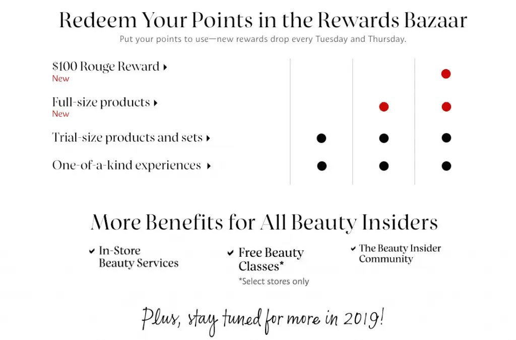 New Sephora Beauty Insider Perks