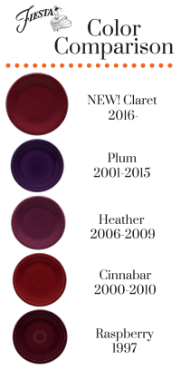 Fiesta Color Chart - Claret new 2016 fiesta color fiesta ...