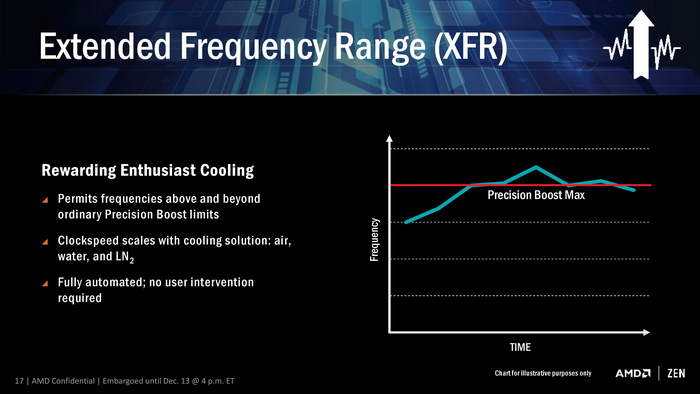 AMD Ryzen超頻的那點事:X系列OC性能更好,然而隨之而來的是翻倍的功耗,R5 1600X/1500X 處理器性能彙整  Ryzen 7 1700:8 核心 / 16 執行緒,無標配散熱器 – Always Play