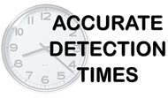 Drug Detection Times