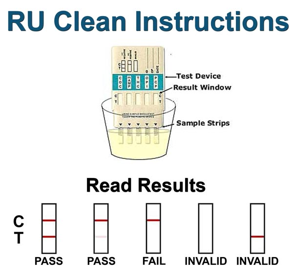 RU Clean Home Drug Test.