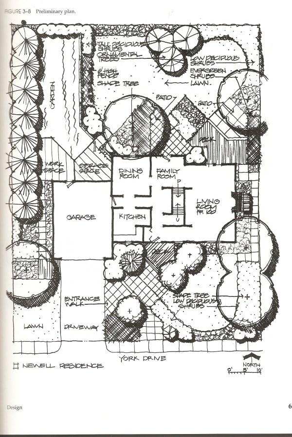 basic landscape design simple