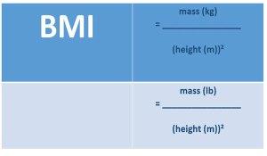 most attractive BMI