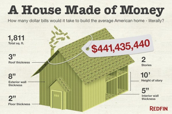 a-house-made-of-money