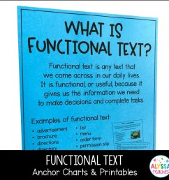 Teaching Functional Text in the Upper Grades - Alyssa Teaches [ 1024 x 1024 Pixel ]
