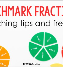 Using Benchmark Fractions to Compare Fractions - Alyssa Teaches [ 1249 x 2249 Pixel ]