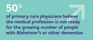 facts2020_info_50_percent_primary_care