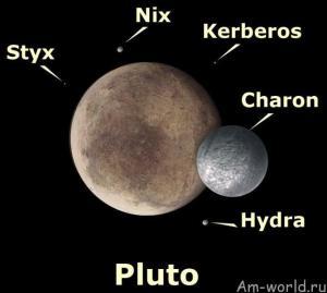 Плутон - разжалованная девятая планета