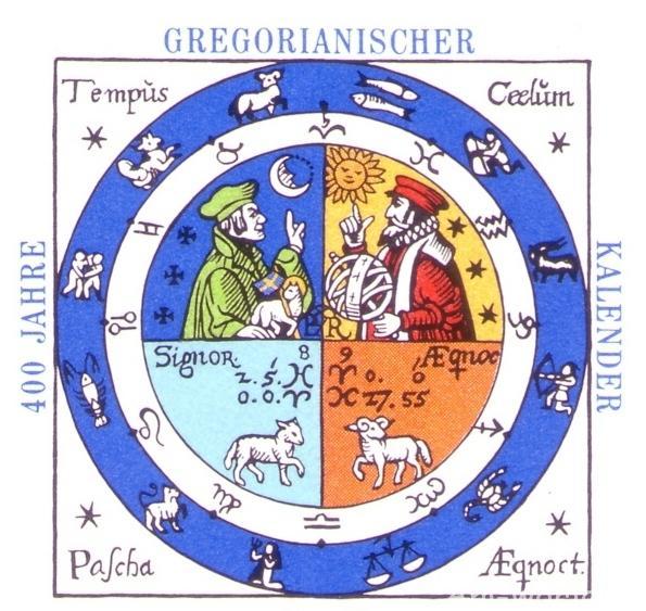 Календарь старого и нового времени