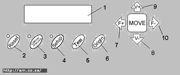 Vinyl Cutter Operating Instruction