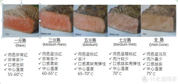 澳洲牛肉選購指南 | 優質澳洲牛肉怎么選_什么值得買