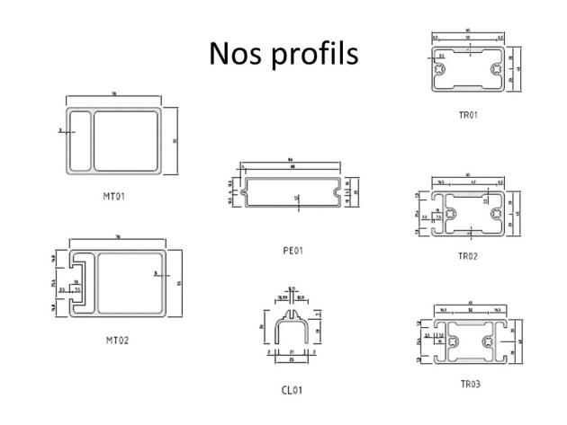 profils-portails-aico