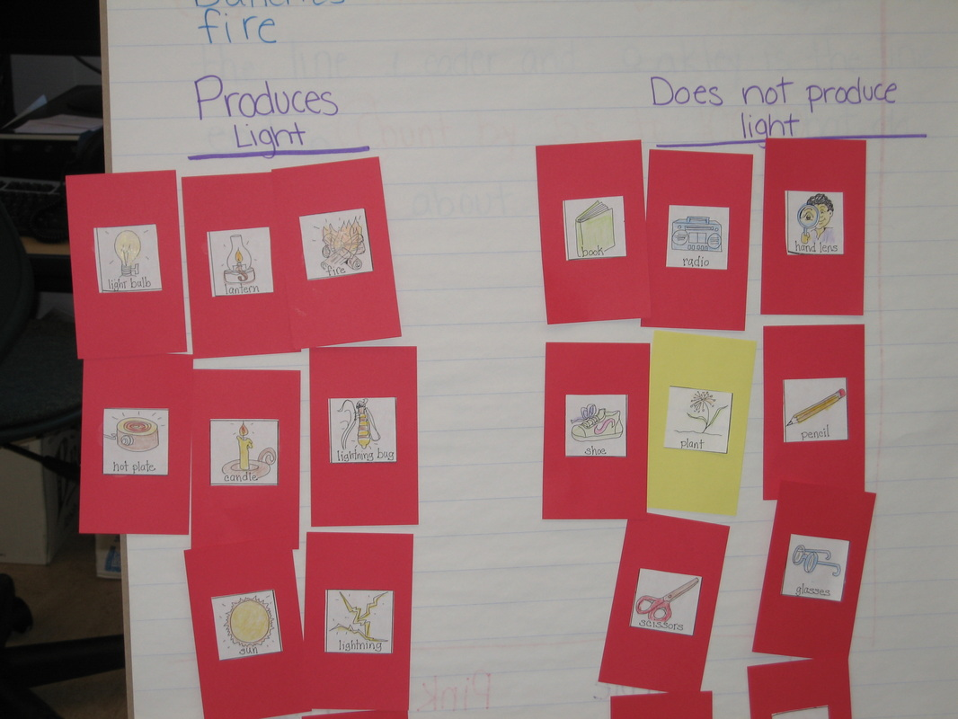 Observing Documenting And Assessing To Support Young Children And Families