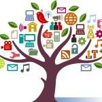 socialemediaboom