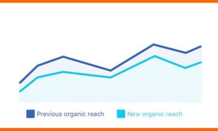 Facebook Pages : nouveau calcul de la portée organique