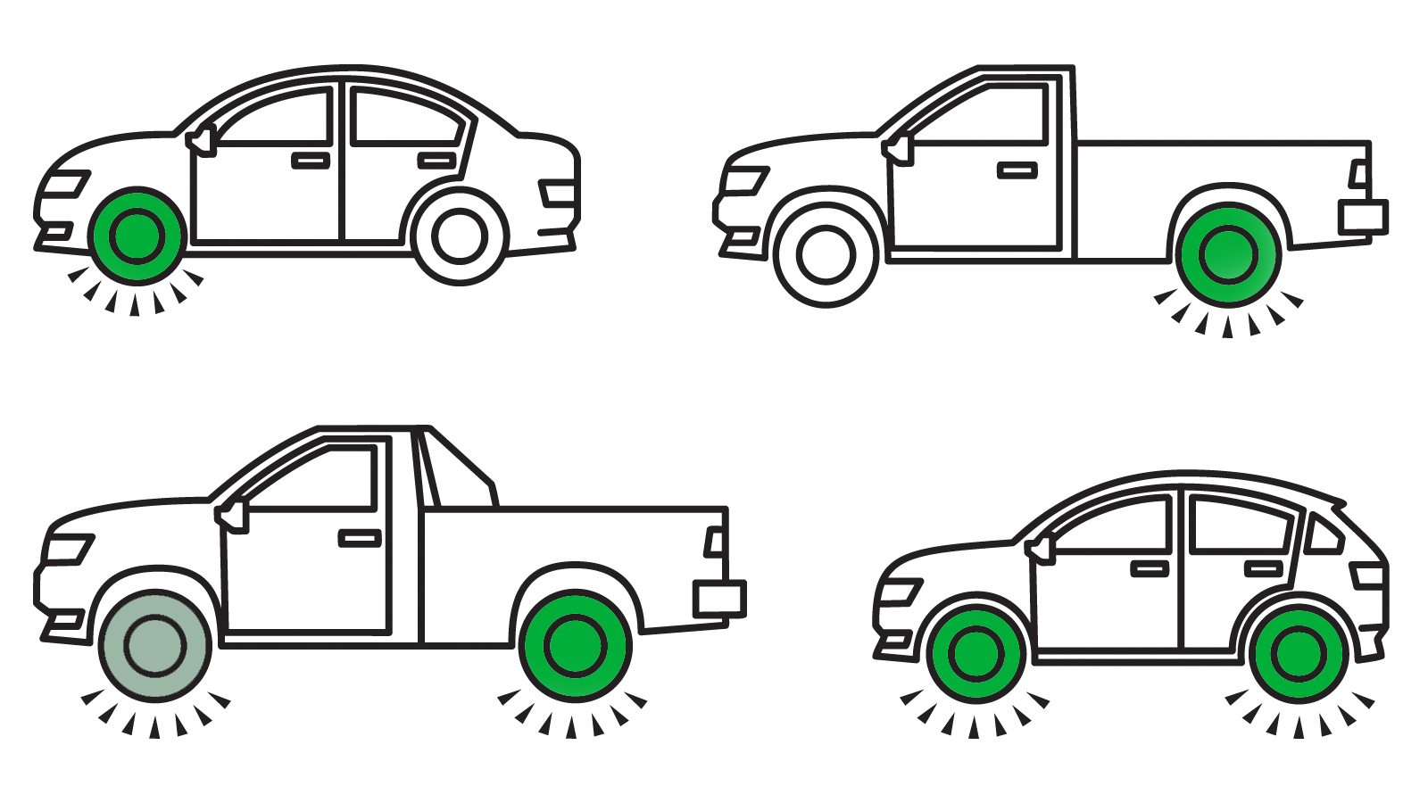 Complete Car-Buying Guide: Picking the Right Vehicle for