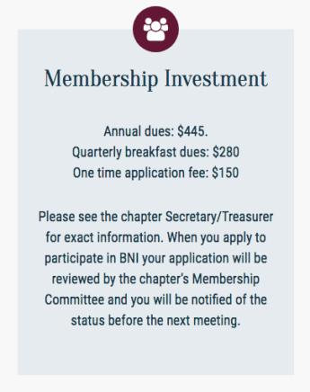 Business Network International Membership