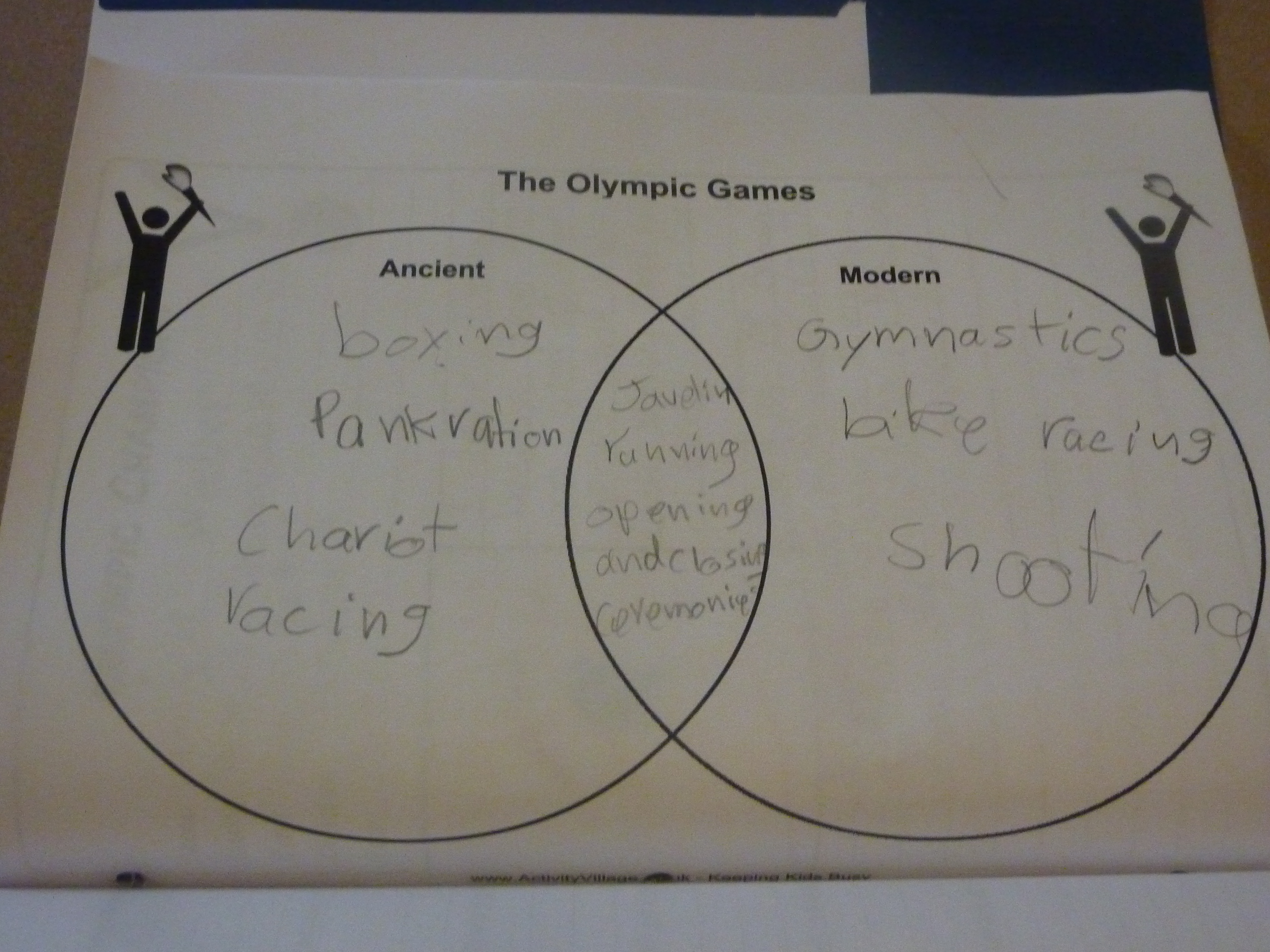 similarities between ancient and modern olympics