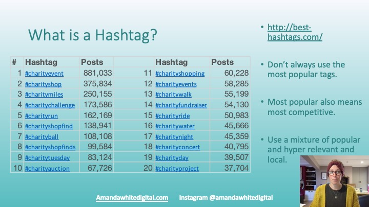 What is a Facebook Hashtag?