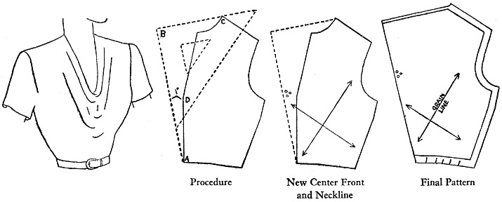 Vintage Sewing Library: Modern Pattern Drafting By Harriet
