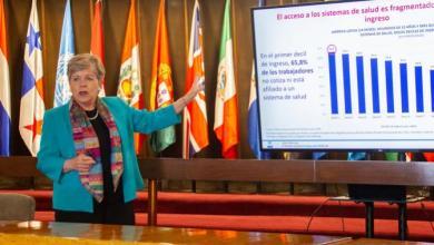 Photo of Pobreza extrema aumentará 4.8% en México este año, prevé Cepal