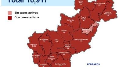 Photo of Querétaro con 16 mil 917 casos de COVID-19