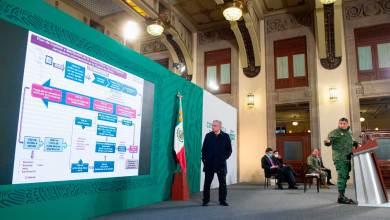 Photo of Llegaron a México 439 mil vacunas contra Covid a México