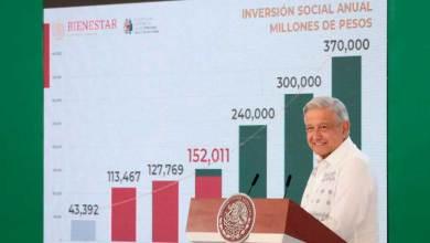 Photo of Presentan estrategia para programa de Pensiones