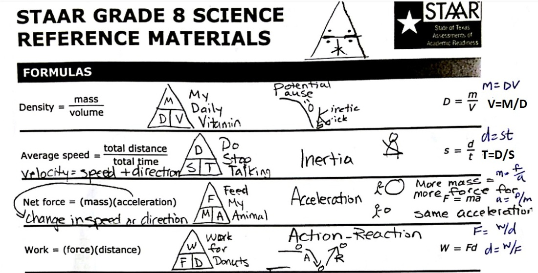 Staar Grade 8 Science 2018 Answer Key ≥ COMAGS Answer Key