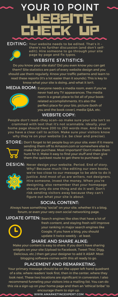 Your 10 Point Website Check Up AME Blog Infographic