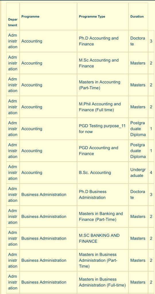 Ahmadu Bello University Postgraduate courses