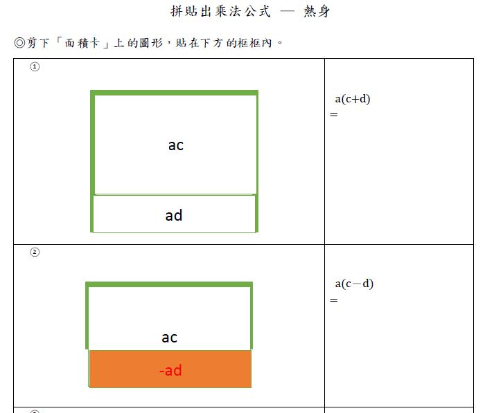 拼貼出乘法公式   環遊數界