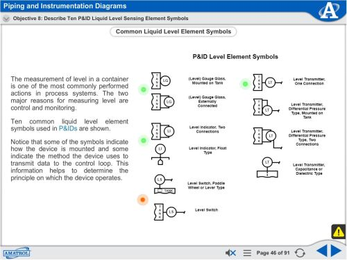 small resolution of level and flow process control skills training course
