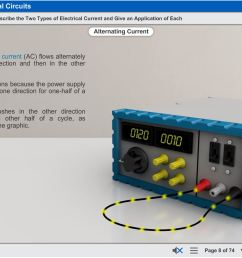 basic electrical circuits ac dc electrical elearning multimedia [ 1293 x 972 Pixel ]