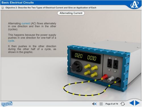 small resolution of basic electrical circuits ac dc electrical elearning multimedia
